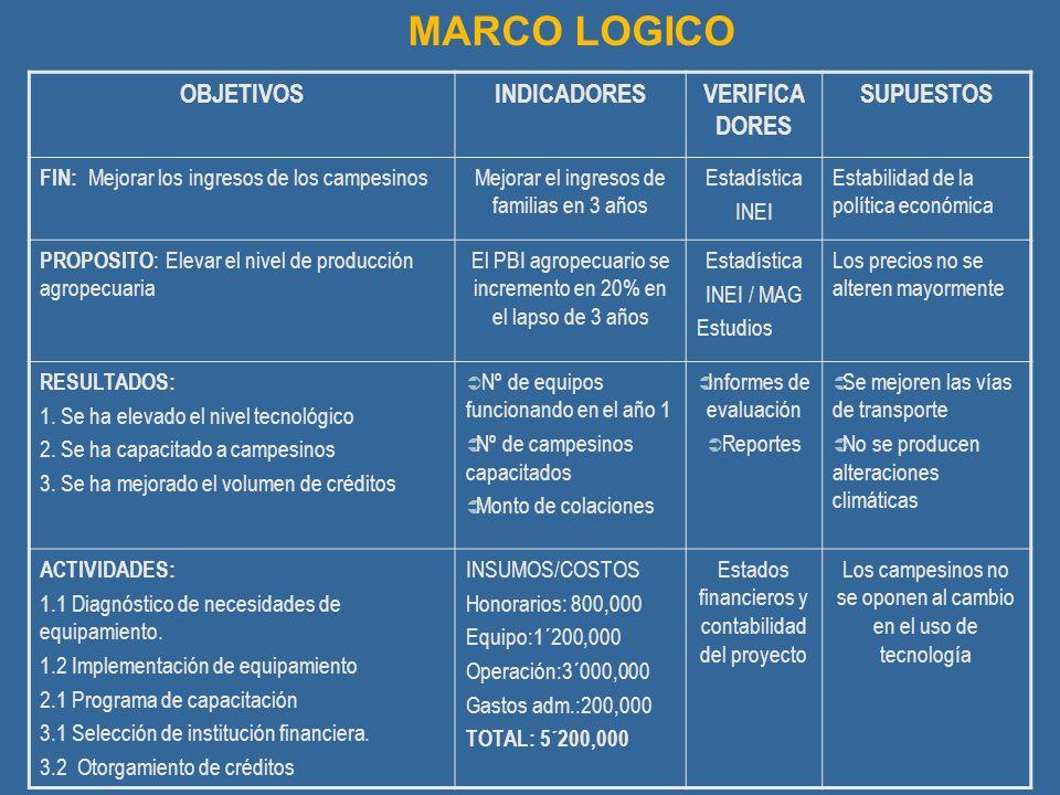 MODULO III: MATRIZ DE MARCO LOGICO EN PROYECTOS DE INVERSIÓN PÚBLICA ...