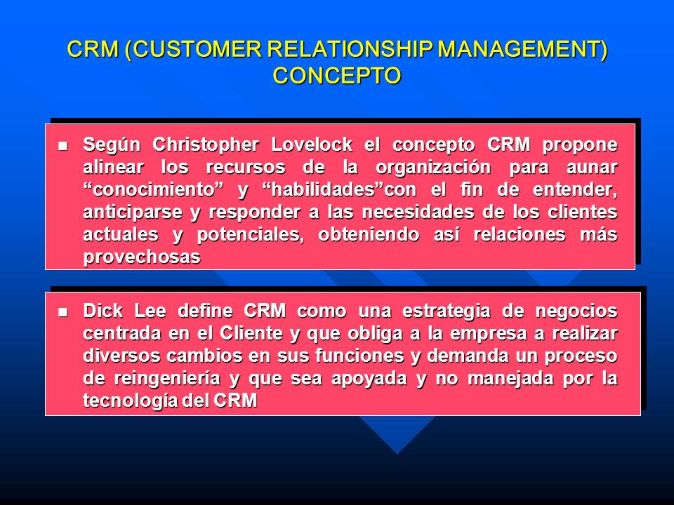 CRM (CUSTOMER RELATIONSHIP MANAGEMENT) CONCEPTO