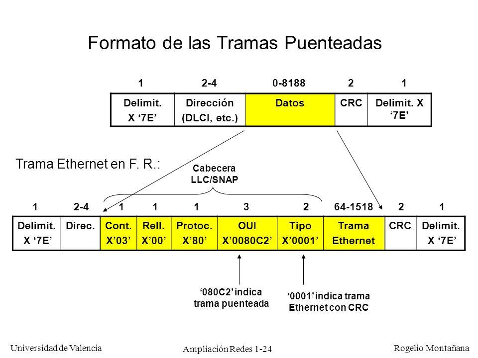 Transmisión de datos en redes ATM y Frame Relay - ppt video online ...