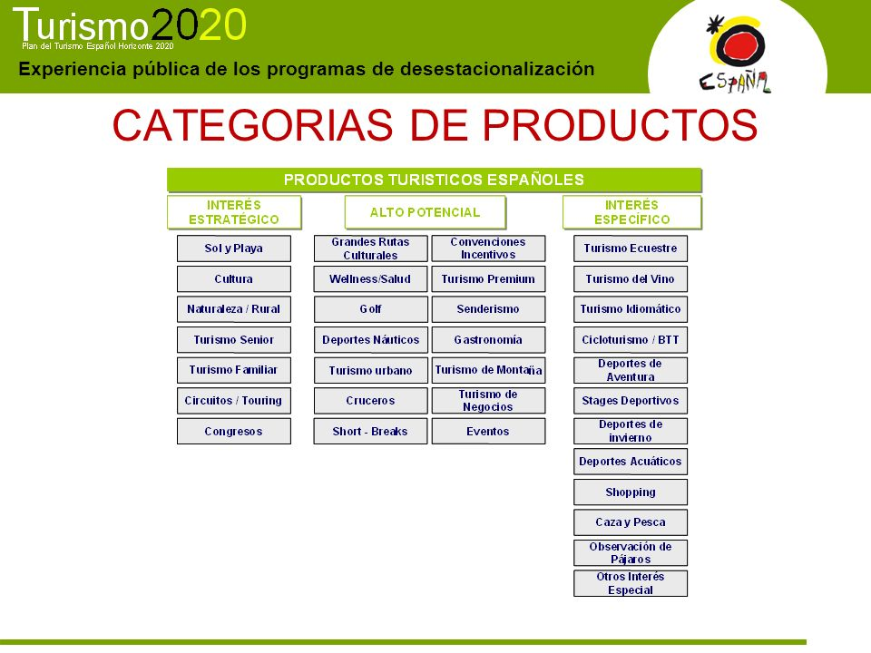 CATEGORIAS DE PRODUCTOS