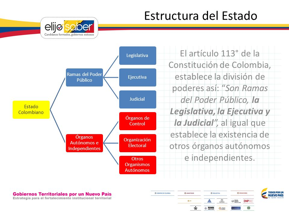 Estructura Del Estado Colombiano Conceptos Perspectivas Y
