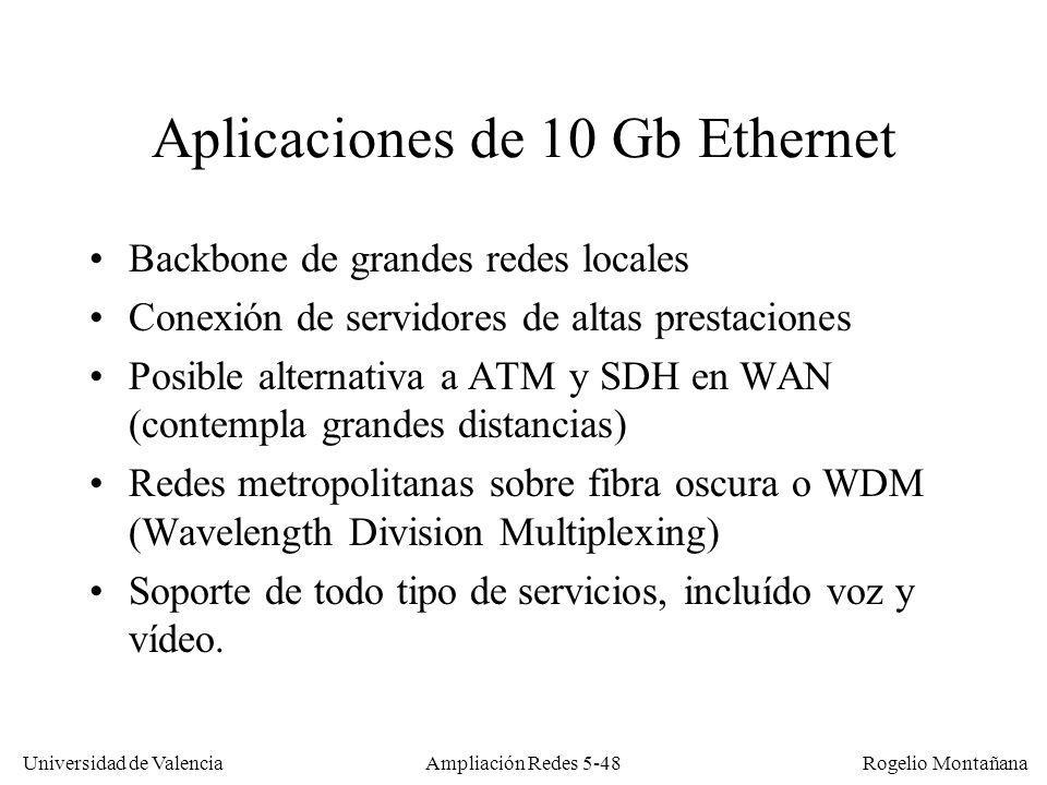 Aplicaciones de 10 Gb Ethernet