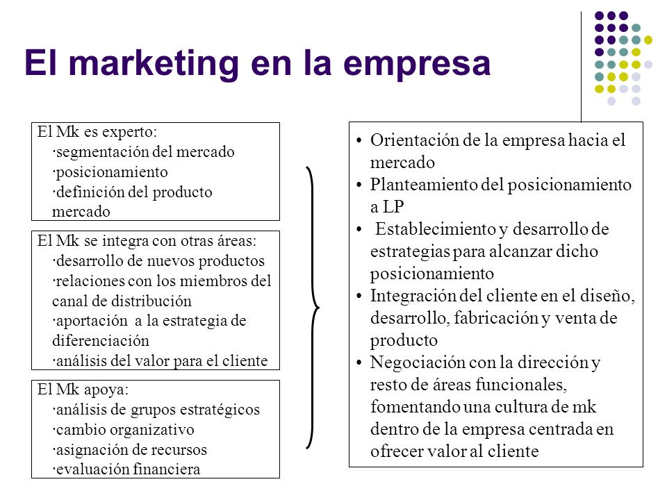 El marketing en la empresa