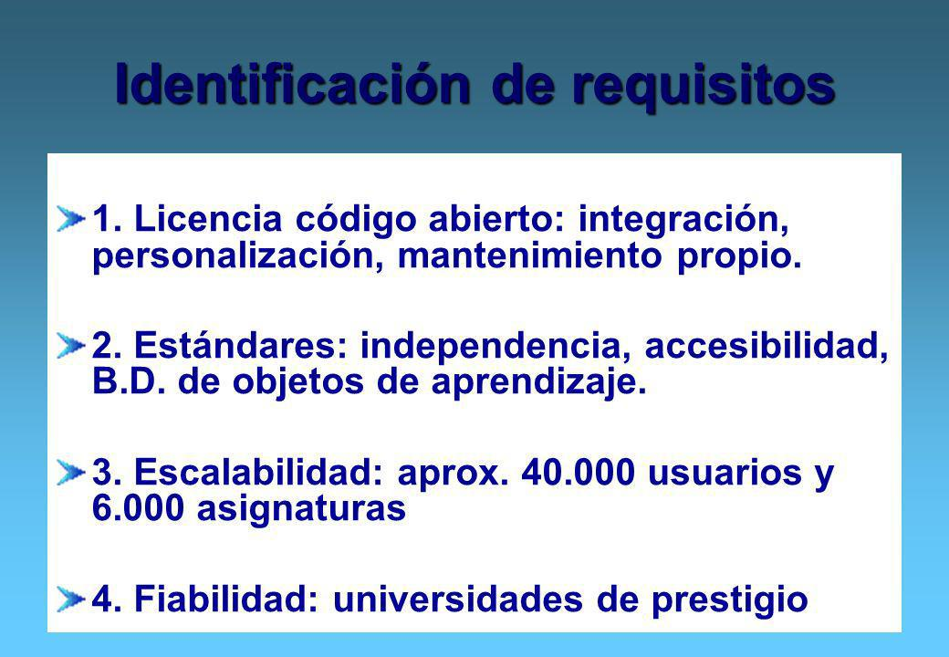 Identificación de requisitos