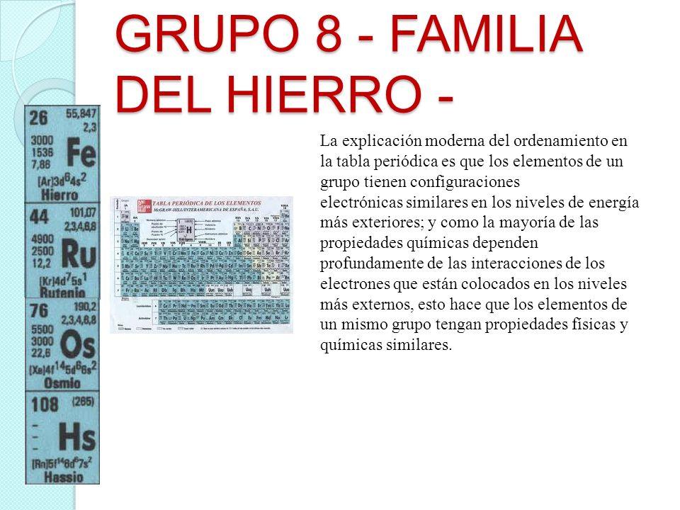 Equipo krypton familias 8 9 10 11 12 hasalas ppt descargar grupo 8 familia del hierro urtaz Gallery