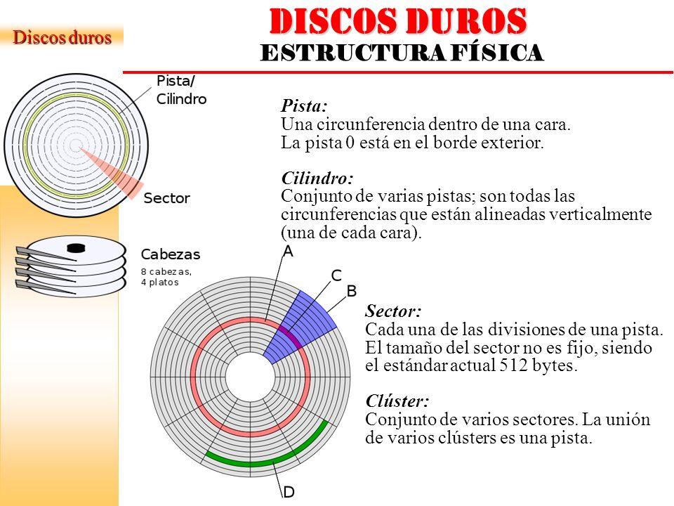 Unidad 4 Discos Duros Ppt Video Online Descargar