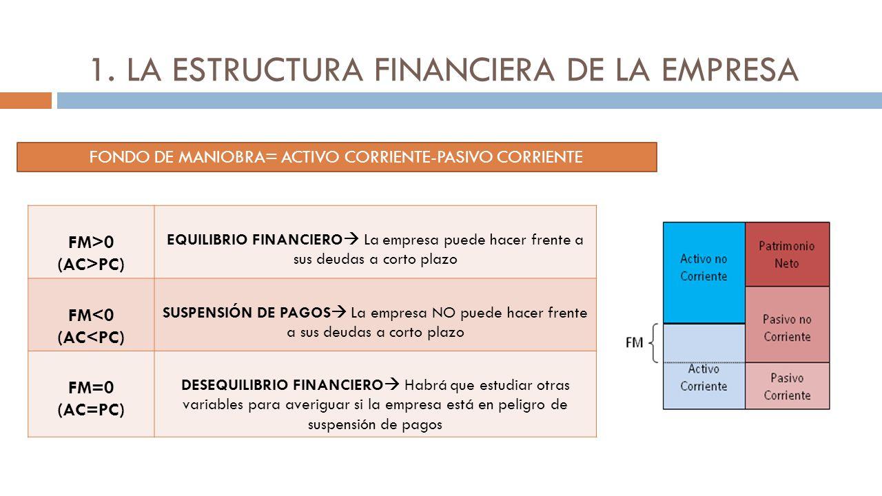 Unidad 10 Analísis Económico Financiero Ppt Descargar