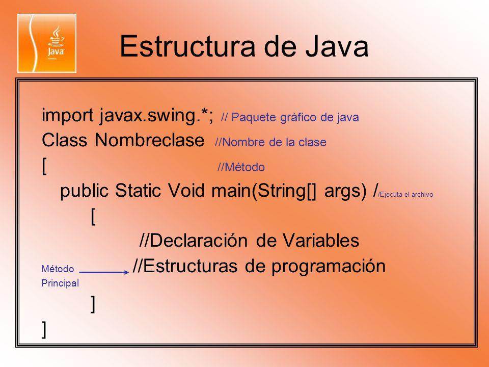 Estructura De Un Programa En Ppt Descargar