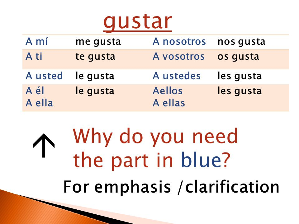  gustar Why do you need the part in blue For emphasis /clarification