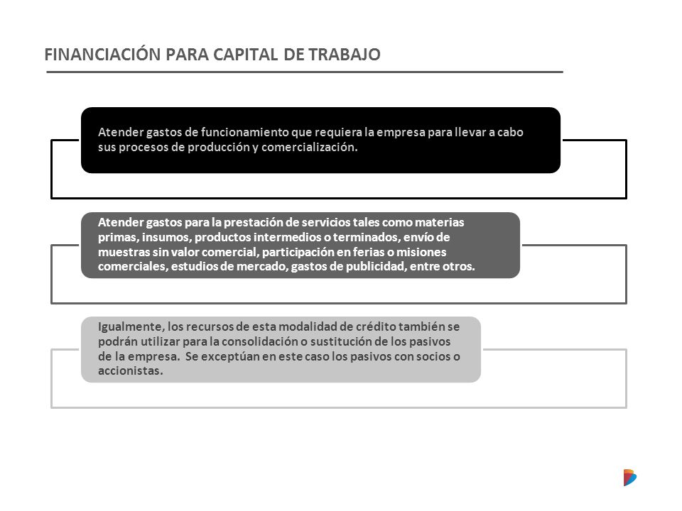 FINANCIACIÓN PARA CAPITAL DE TRABAJO