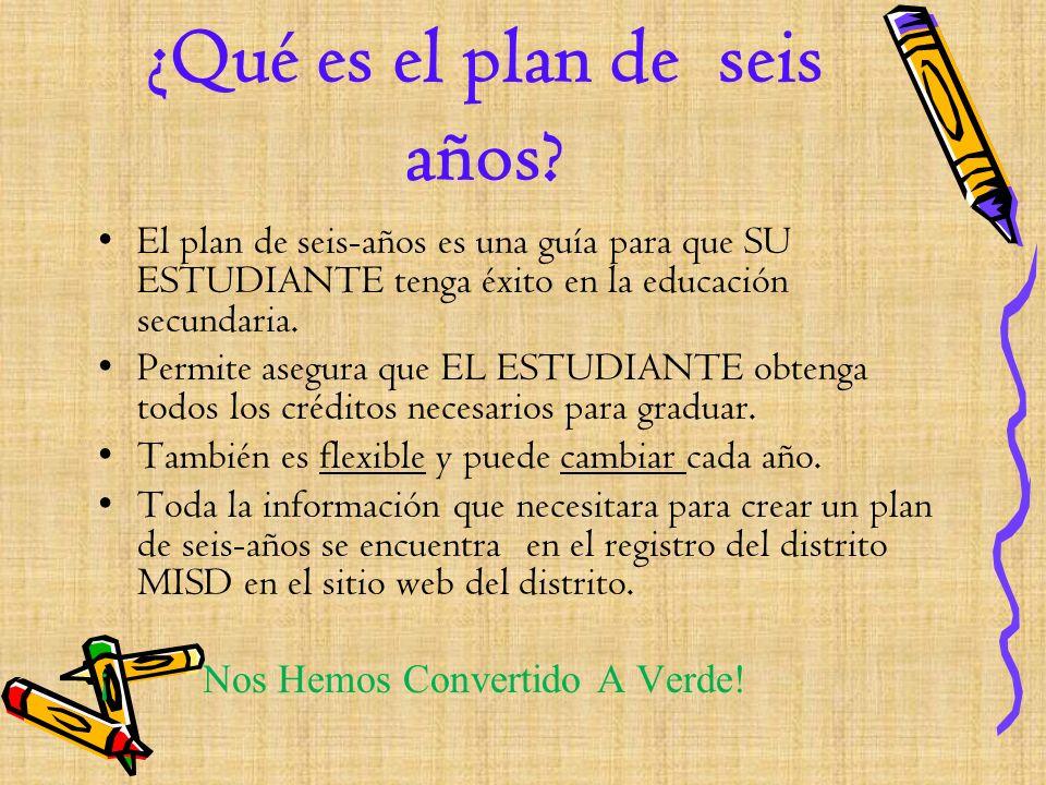 Bienvenidos a: La creación de su Plan de Seis Años Clase de ppt ...