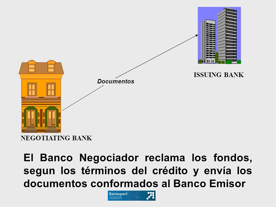 ISSUING BANK Documentos. NEGOTIATING BANK.