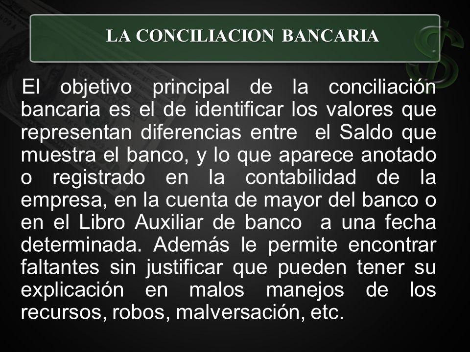 Lujo Ejemplos Objetivos De Carrera Bancaria Viñeta - Colección De ...