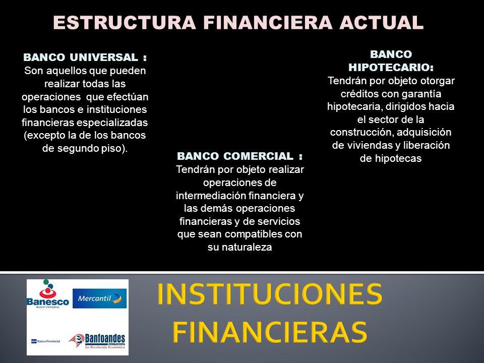 Instituciones Financieras Ppt Descargar