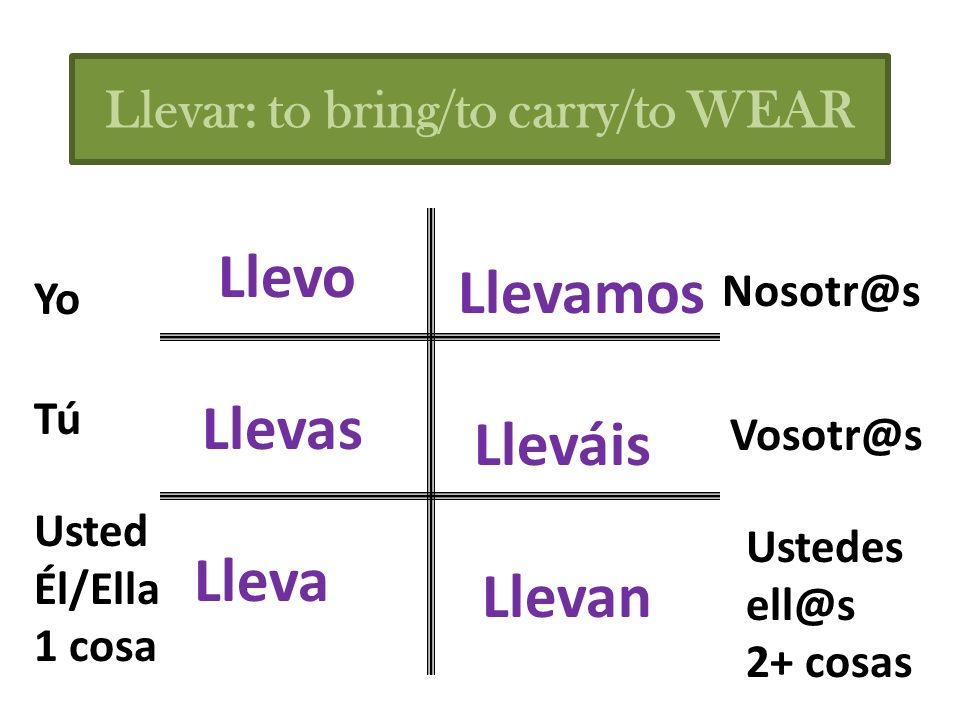 Llevar: to bring/to carry/to WEAR