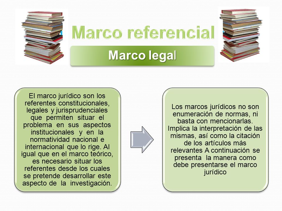 Ppt Descargar Marco Legal Nacional - CWIEK