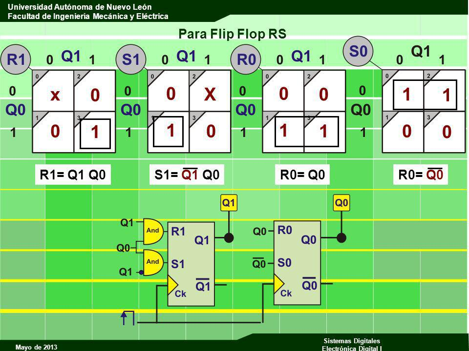 Diseño de Sistemas Secuenciales - ppt descargar