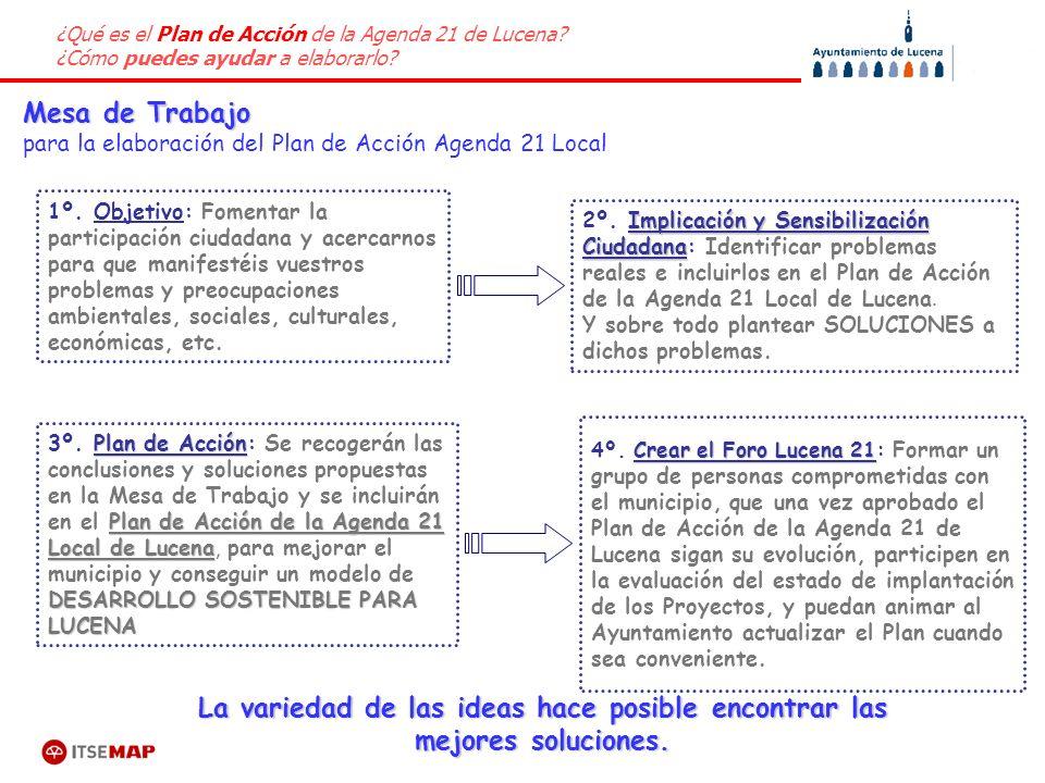 Excelente Modelo De Agenda De Acción Ideas - Colección De Plantillas ...