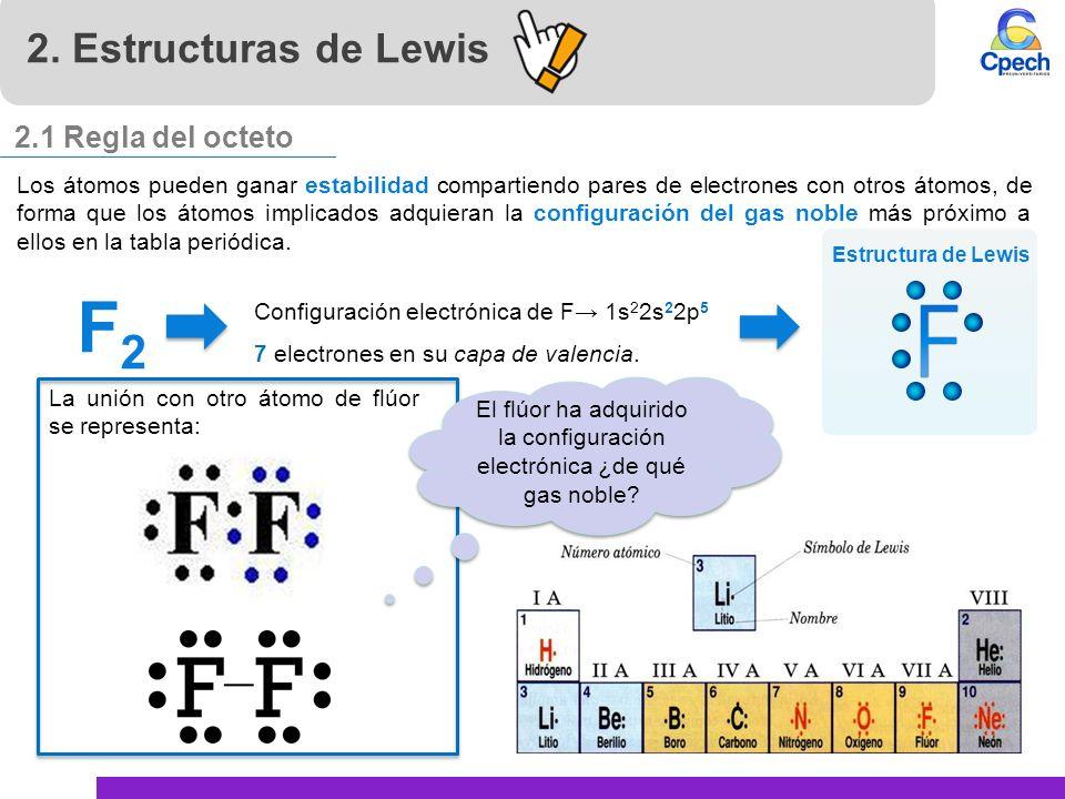 Pptctc004tc33 a16v1 clase el enlace qumico ppt descargar estructura de lewis del compuesto ncl3 9 el urtaz Images