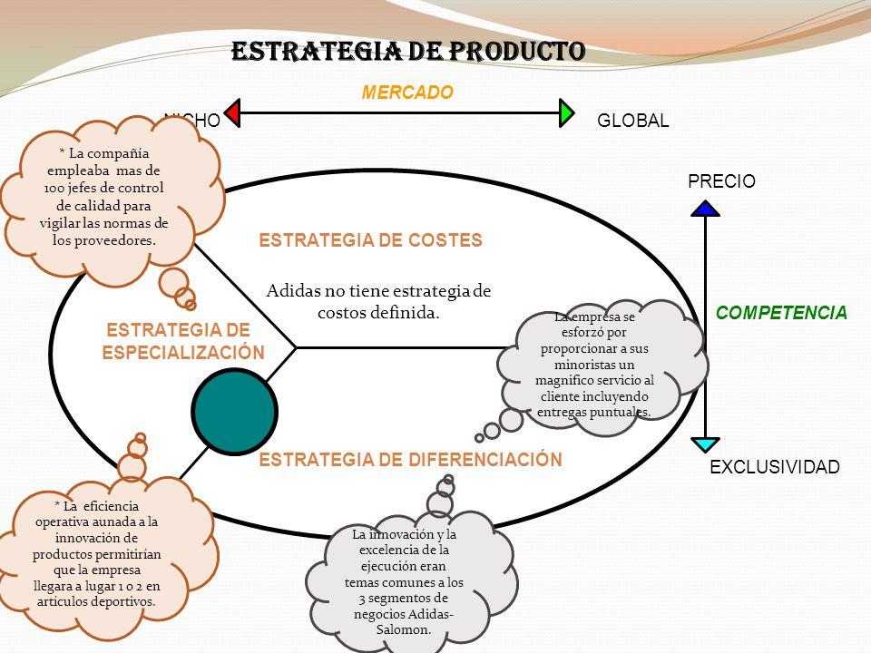 Detectable multa Fabricante  Adidas Integrantes: Yolanda Castro Anita Chamorro Gabriela Guerra - ppt  descargar