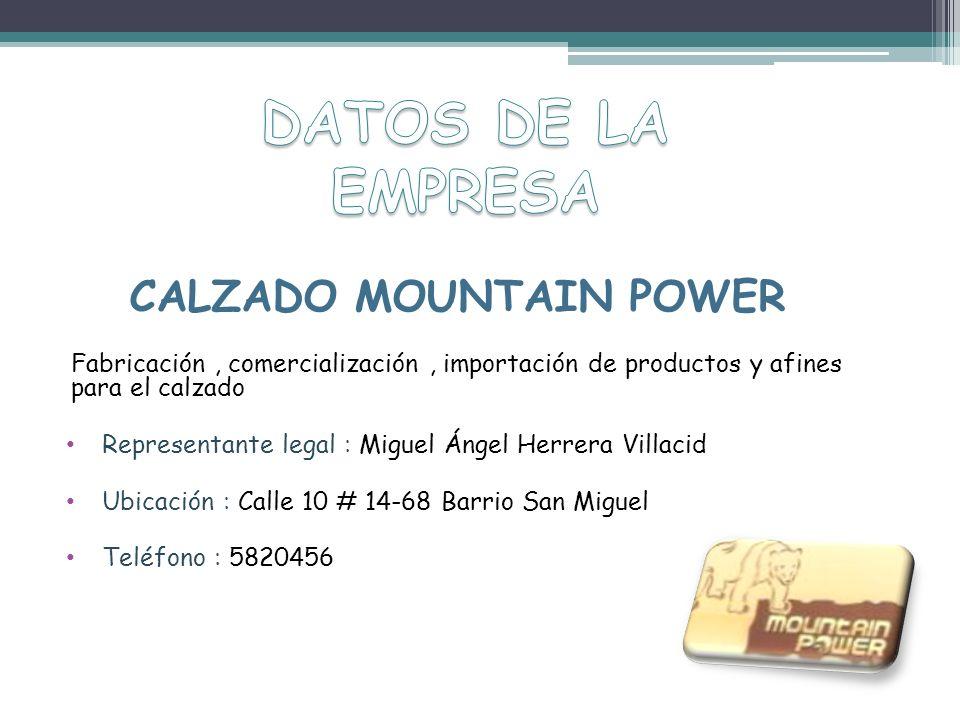 Calzado mountain power ppt video online descargar calzado mountain power ccuart Choice Image