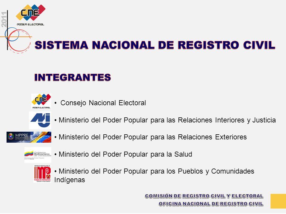 De registro civil sistema nacional ppt descargar Ministerio de relaciones interiores y justicia