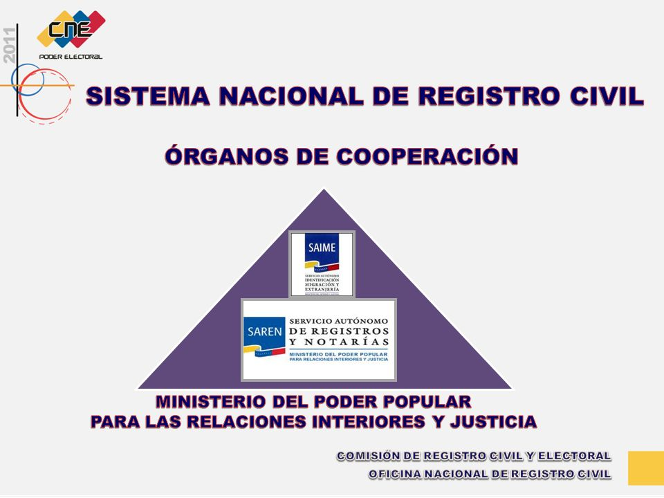 De registro civil sistema nacional ppt descargar for Ministerio de relaciones interiores