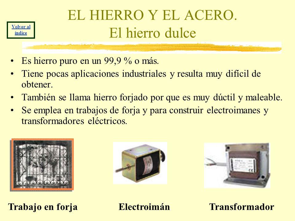 MATERIALES METÁLICOS Presentación realizada por: - ppt video online ...