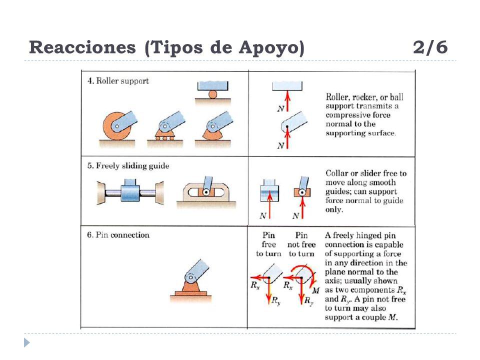Contemporáneo Diagrama De Parte Del Cuerpo Modelo - Anatomía de Las ...