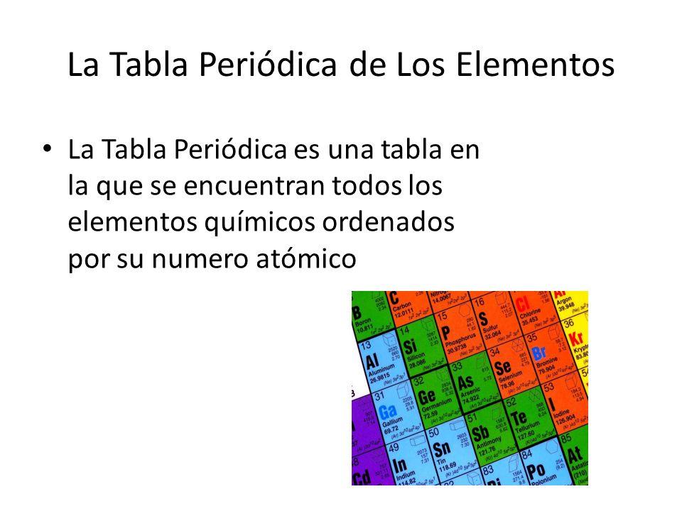 Tema tabla peridica objetivo conocer la tabla peridica mediante la tabla peridica de los elementos urtaz Choice Image