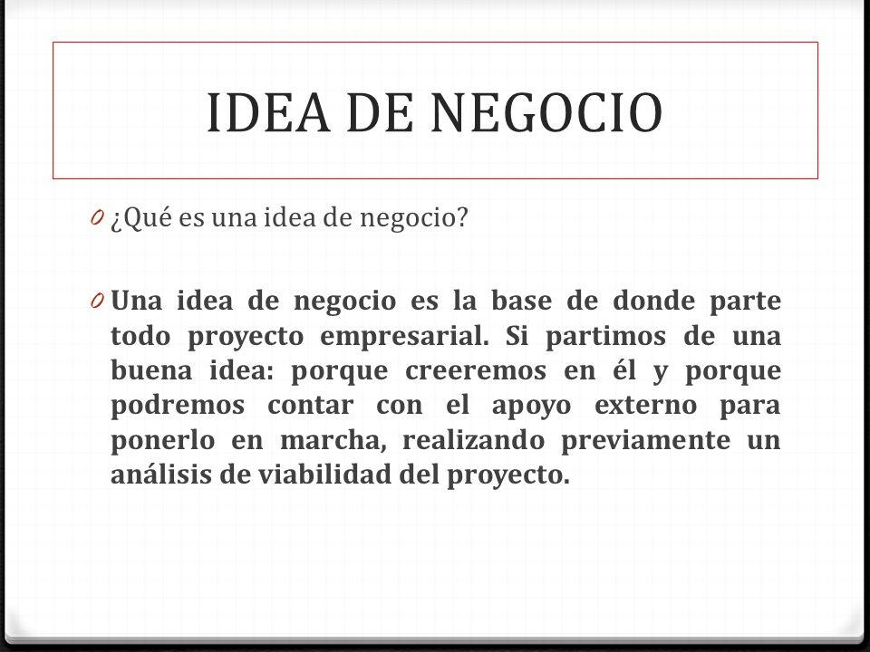 Idea De Negocio Lic Msc Mirian Vega Ppt Descargar