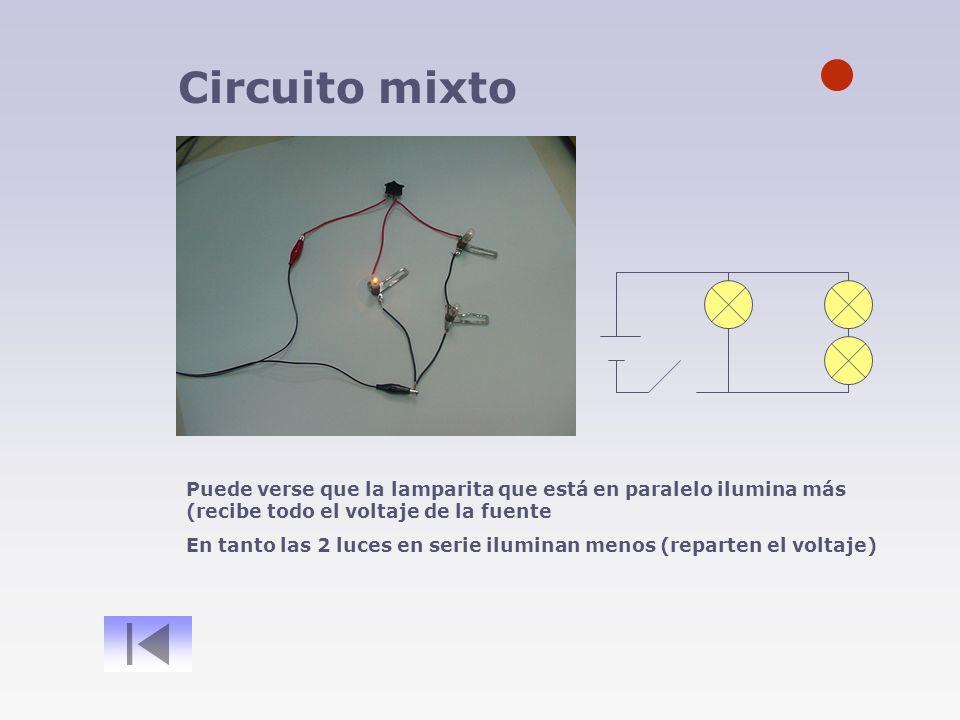 Circuito En Paralelo : Electricidad componentes circuito simple multímetro circuito serie