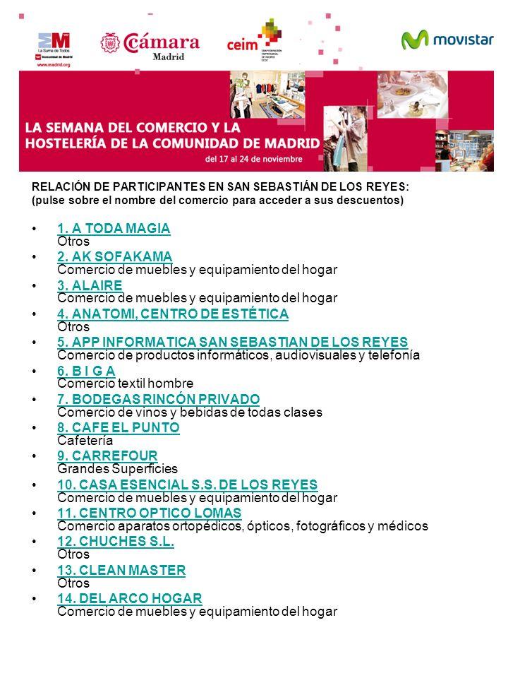 En El Outlet Del Hogar Y Tiempo Libre Detrás De Antena 3 Ppt