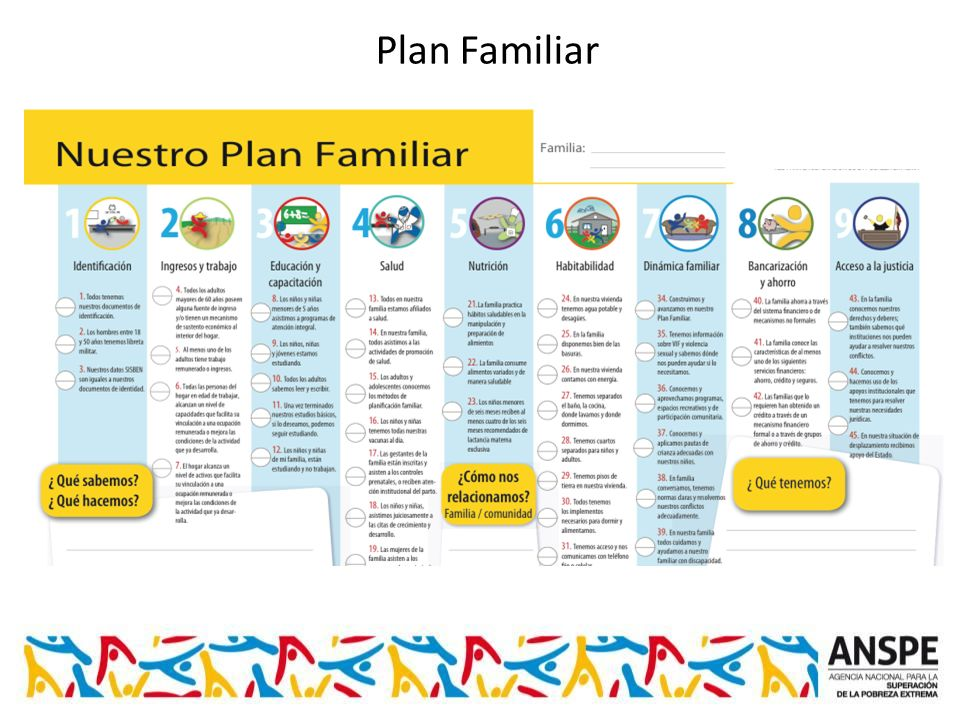 Plan Familiar