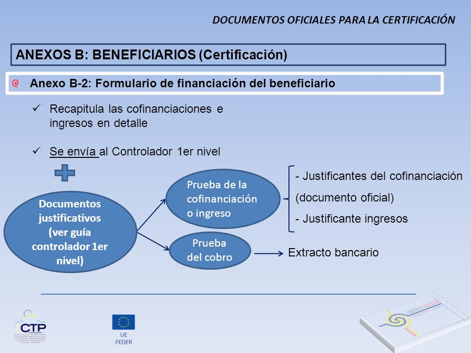 Documentos justificativos (ver guía controlador 1er nivel)