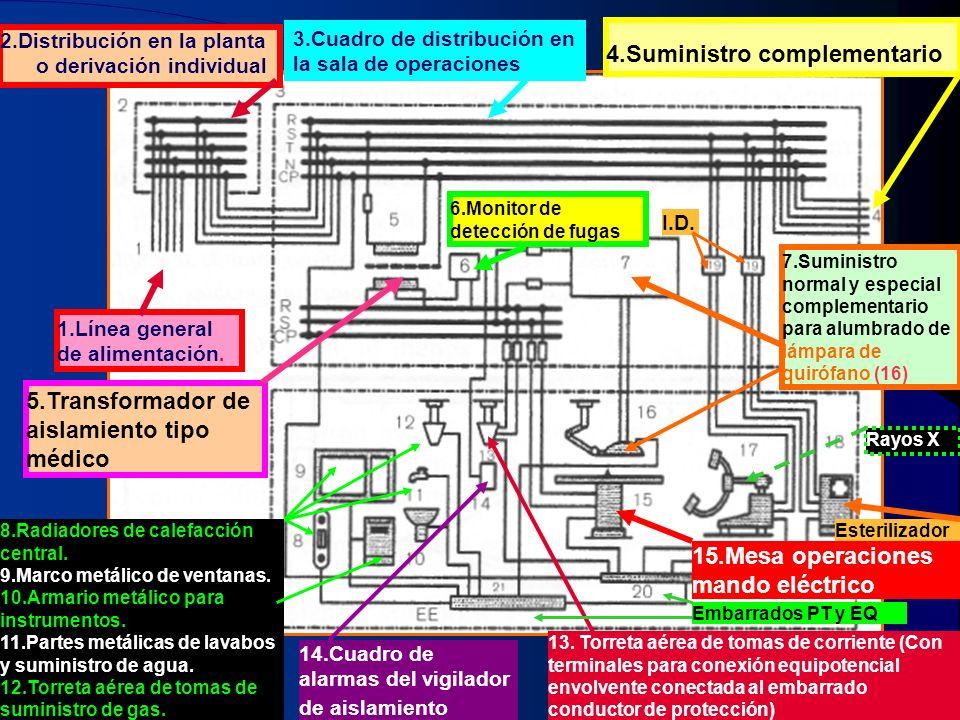 4.Suministro complementario - ppt descargar