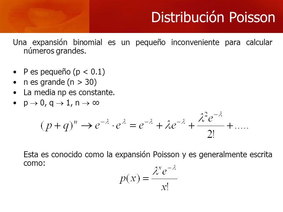Hermosa Hoja De Cálculo De La Expansión Binomial Regalo - hojas de ...