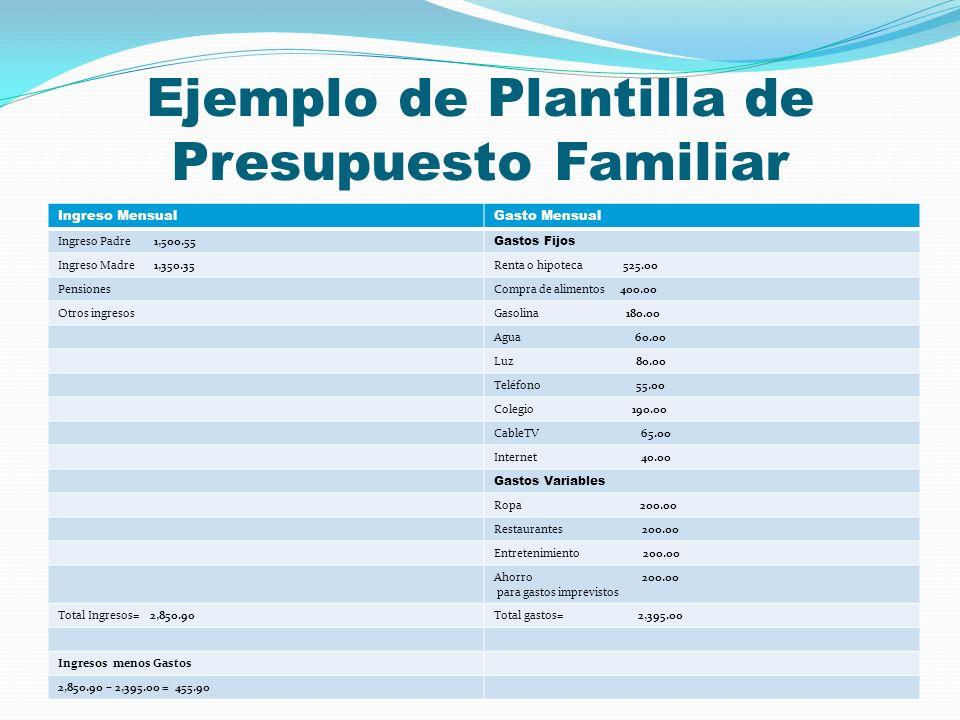 presupuesto familiar por vilmarie morales montalvo ppt descargar