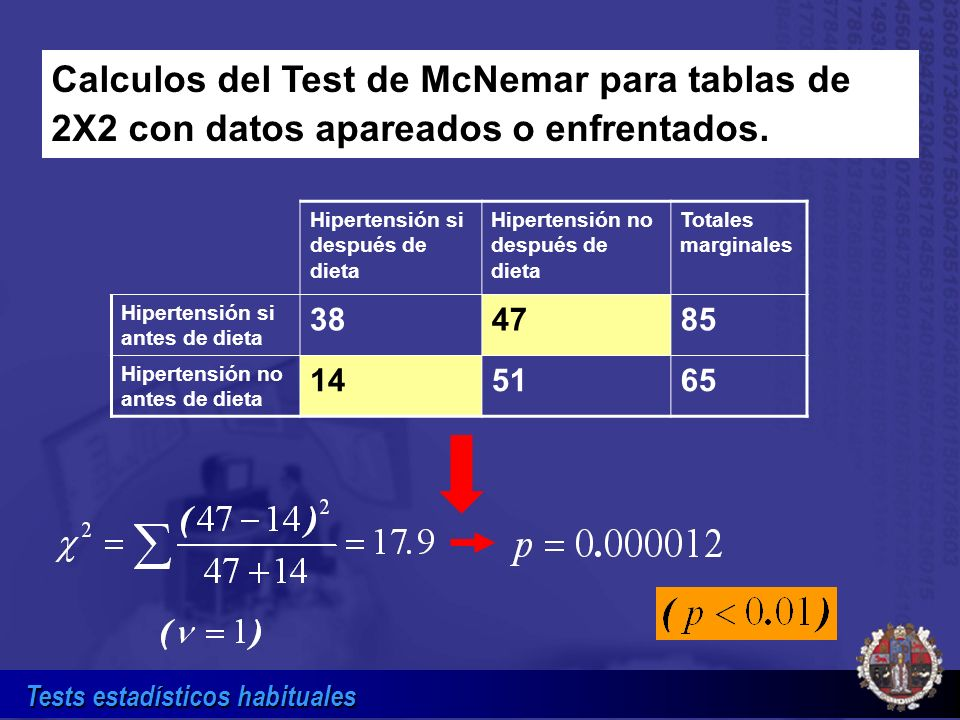 Calculos del Test de McNemar para tablas de 2X2 con datos apareados o enfrentados.