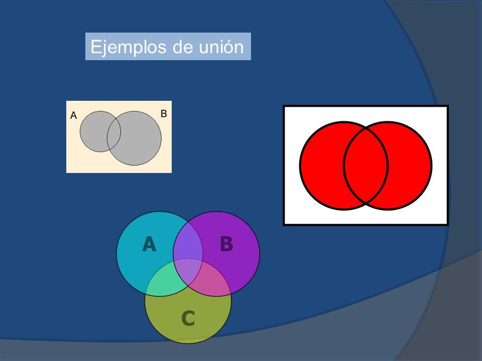 12 operaciones con conjuntos y diagramas de venn ppt video online 3 ejemplos de unin ccuart Images