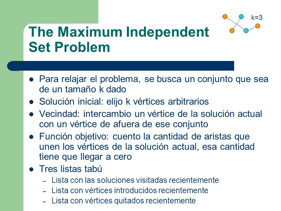 The Maximum Independent Set Problem