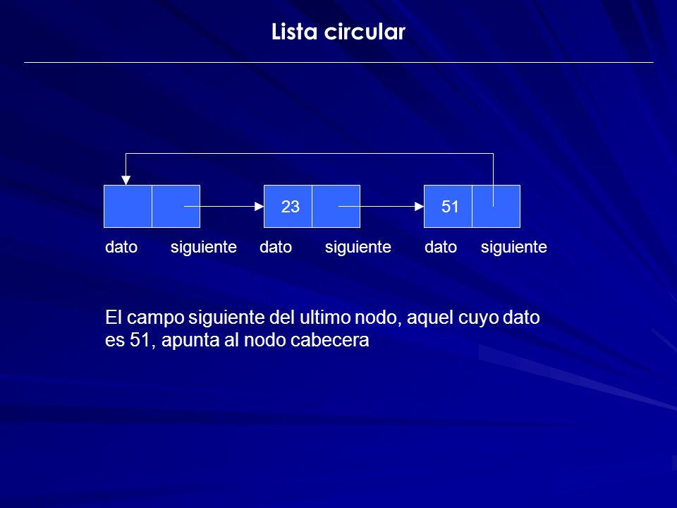 Estructuras De Datos Y Algoritmos Ppt Descargar
