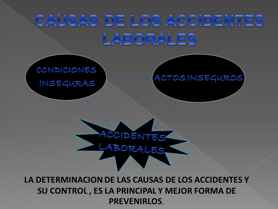 CAUSAS DE LOS ACCIDENTES LABORALES