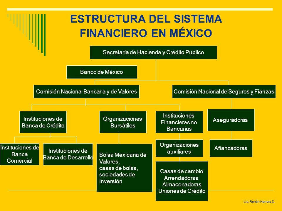 Bolsa De Valores Mercado De Dinero Tasas De Interés Ppt