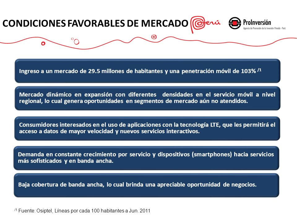 CONDICIONES FAVORABLES DE MERCADO