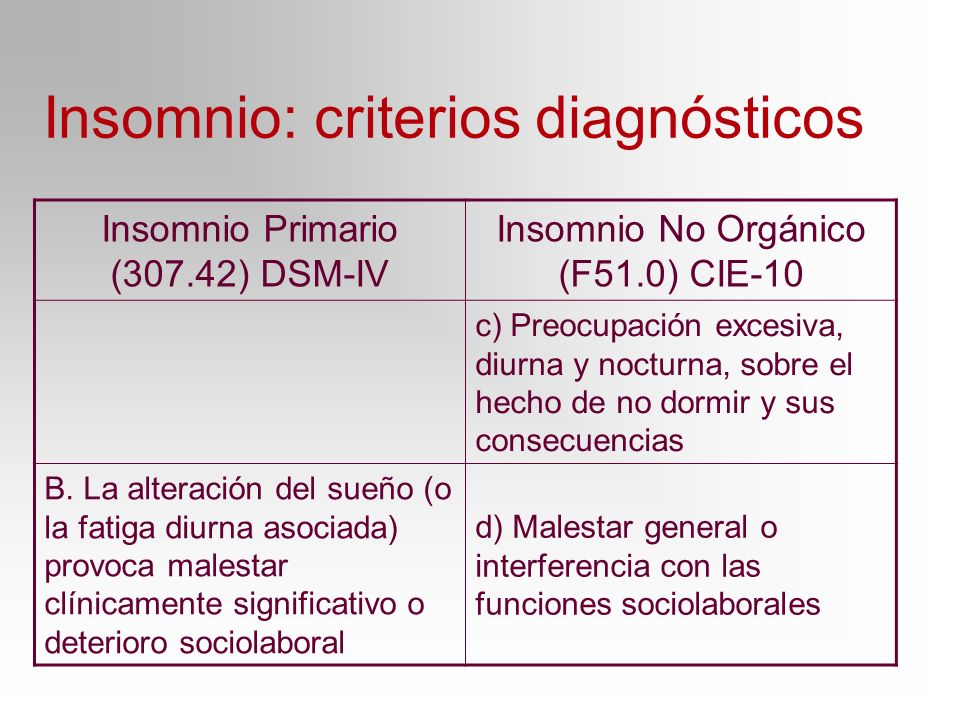 Insomnio: criterios diagnósticos