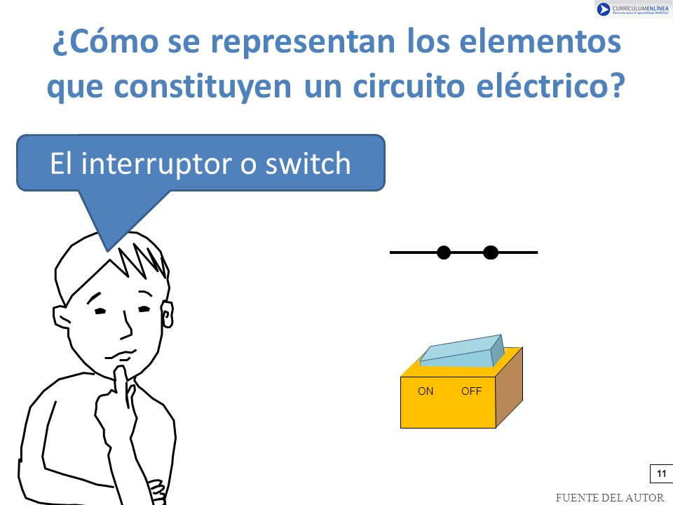El interruptor o switch