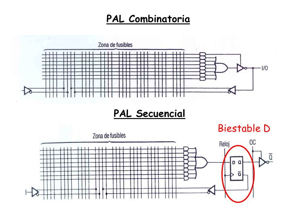 PAL Combinatoria PAL Secuencial Biestable D