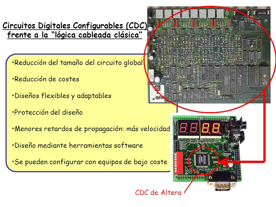 Circuitos Digitales Configurables (CDC)