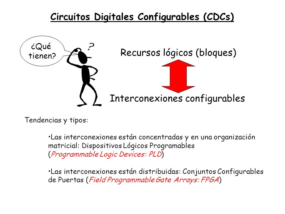 Circuitos Digitales Configurables (CDCs)